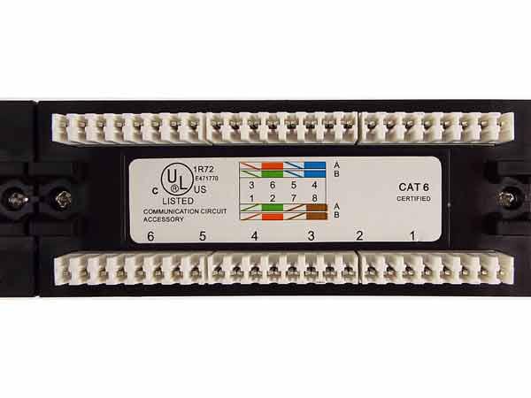 96 Port Cat6 4u Rackmount 110 Rj45 Patch Panel 568a 568b